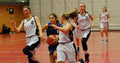 U18 Regionalliga: Purer Wille